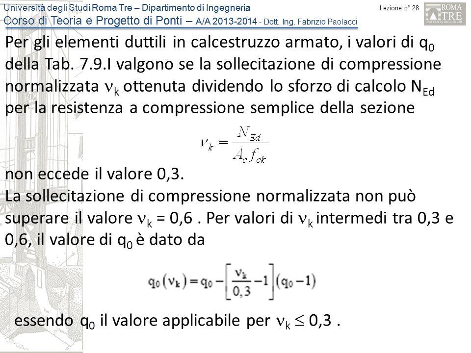 Per gli elementi duttili in calcestruzzo armato, i valori di q0 della Tab. 7.9.I valgono se la sollecitazione di compressione normalizzata k ottenuta dividendo lo sforzo di calcolo NEd per la resistenza a compressione semplice della sezione