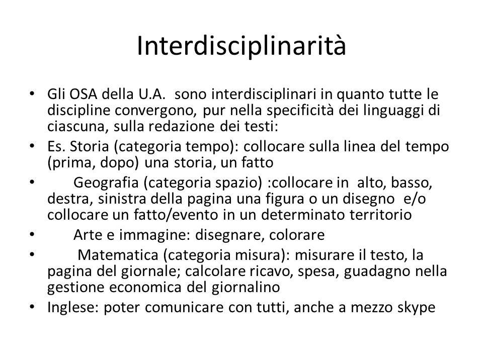 Interdisciplinarità