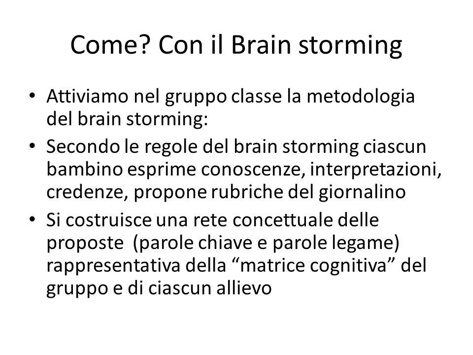 Come Con il Brain storming