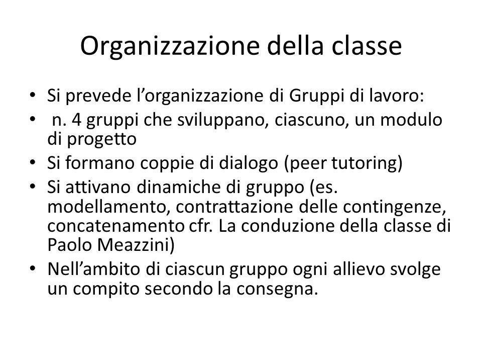 Organizzazione della classe