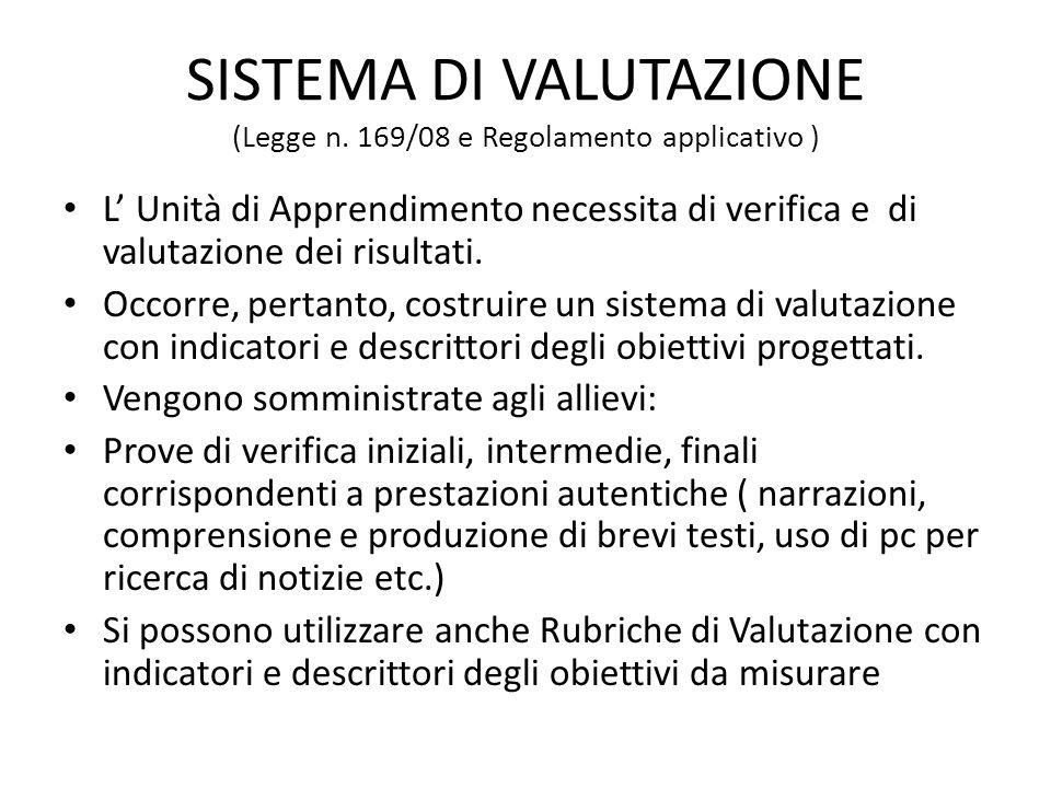 SISTEMA DI VALUTAZIONE (Legge n. 169/08 e Regolamento applicativo )
