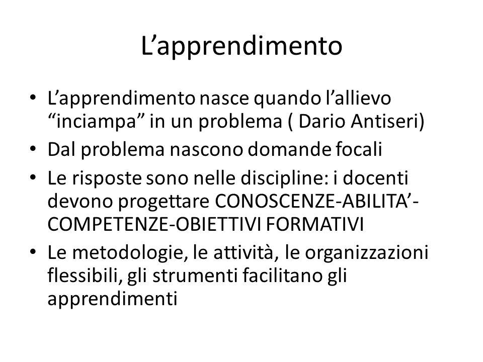 L'apprendimento L'apprendimento nasce quando l'allievo inciampa in un problema ( Dario Antiseri) Dal problema nascono domande focali.