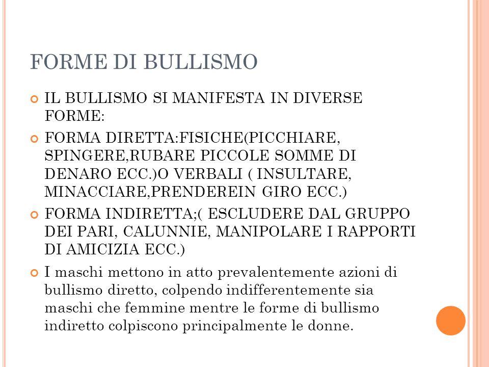 FORME DI BULLISMO IL BULLISMO SI MANIFESTA IN DIVERSE FORME:
