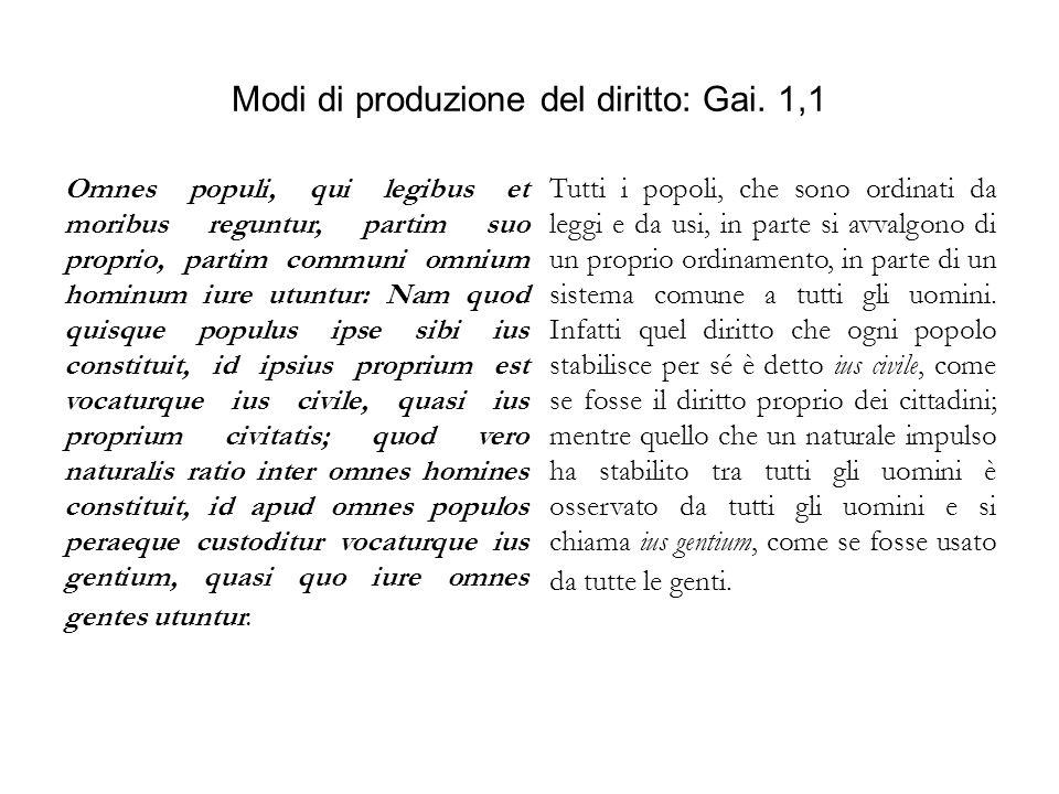 Modi di produzione del diritto: Gai. 1,1