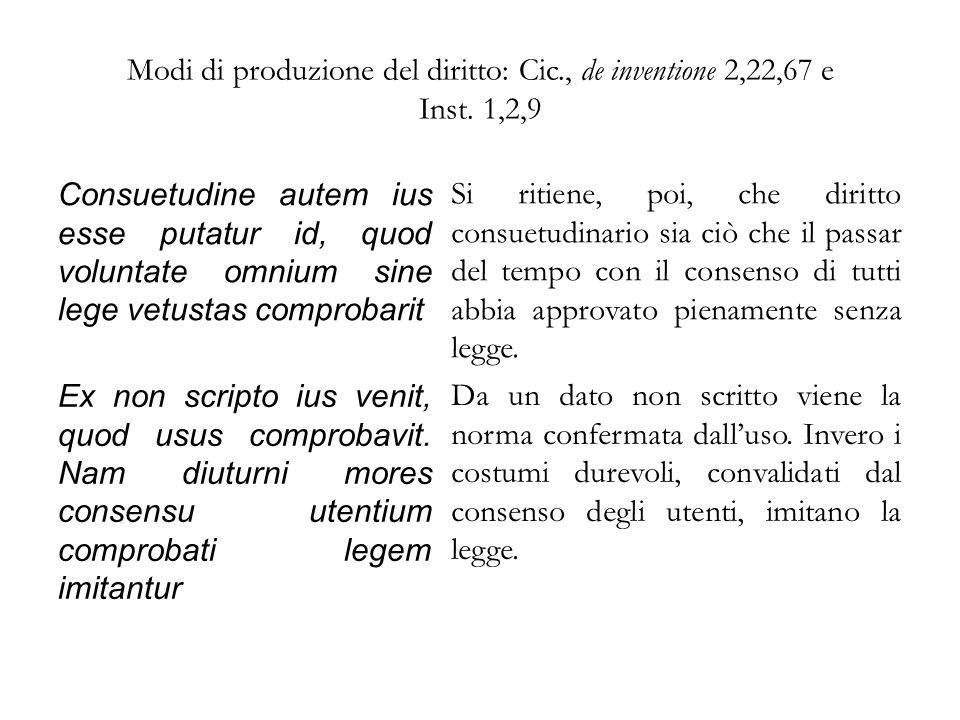 Modi di produzione del diritto: Cic. , de inventione 2,22,67 e Inst