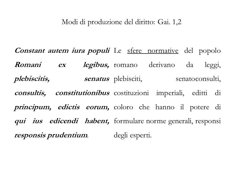 Modi di produzione del diritto: Gai. 1,2