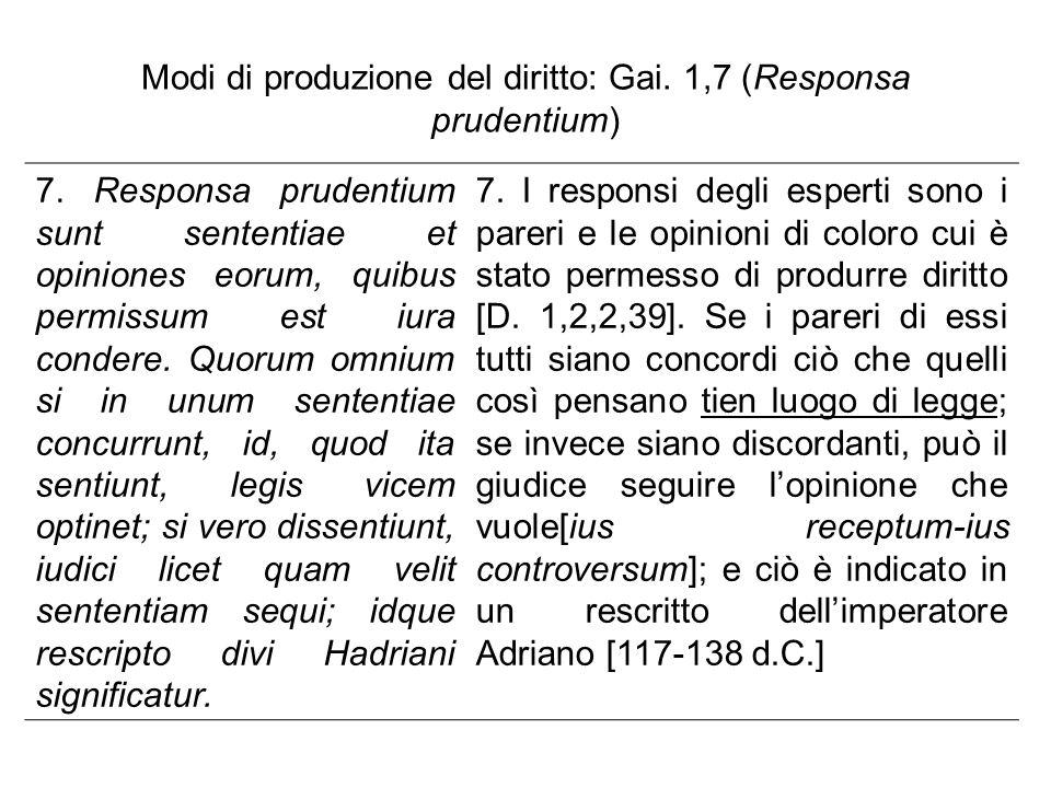 Modi di produzione del diritto: Gai. 1,7 (Responsa prudentium)
