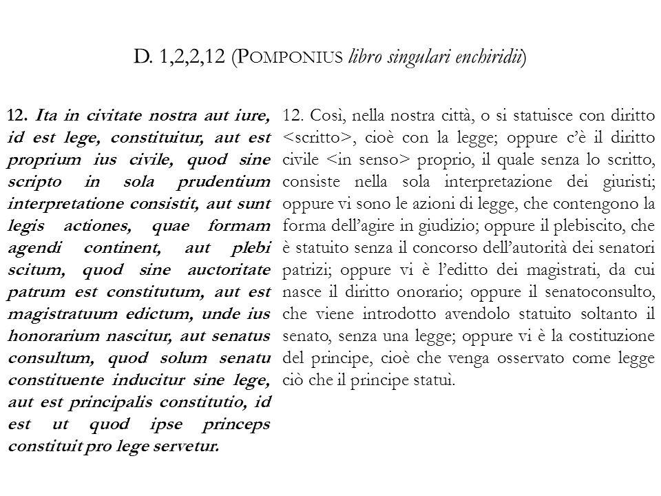D. 1,2,2,12 (Pomponius libro singulari enchiridii)