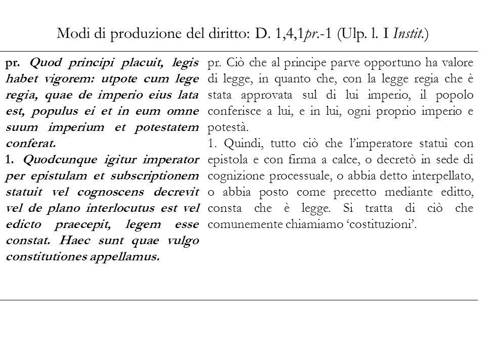 Modi di produzione del diritto: D. 1,4,1pr.-1 (Ulp. l. I Instit.)