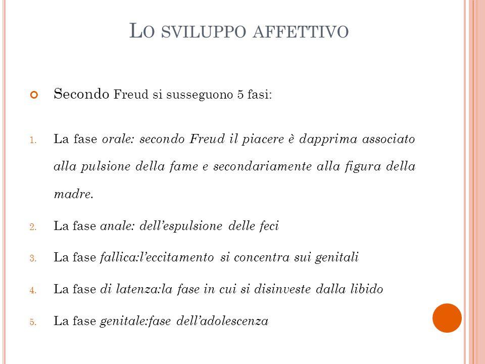 Lo sviluppo affettivo Secondo Freud si susseguono 5 fasi: