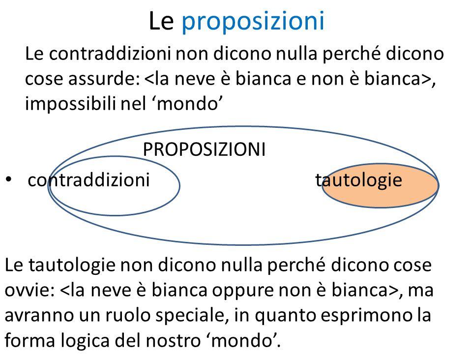 Le proposizioni Le contraddizioni non dicono nulla perché dicono