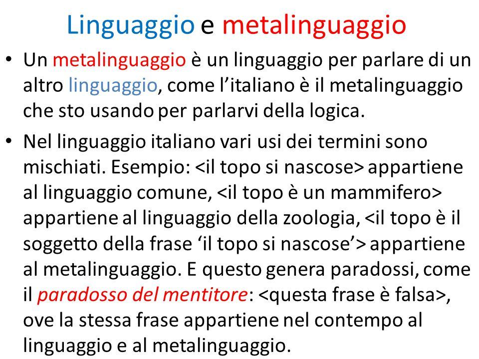 Linguaggio e metalinguaggio