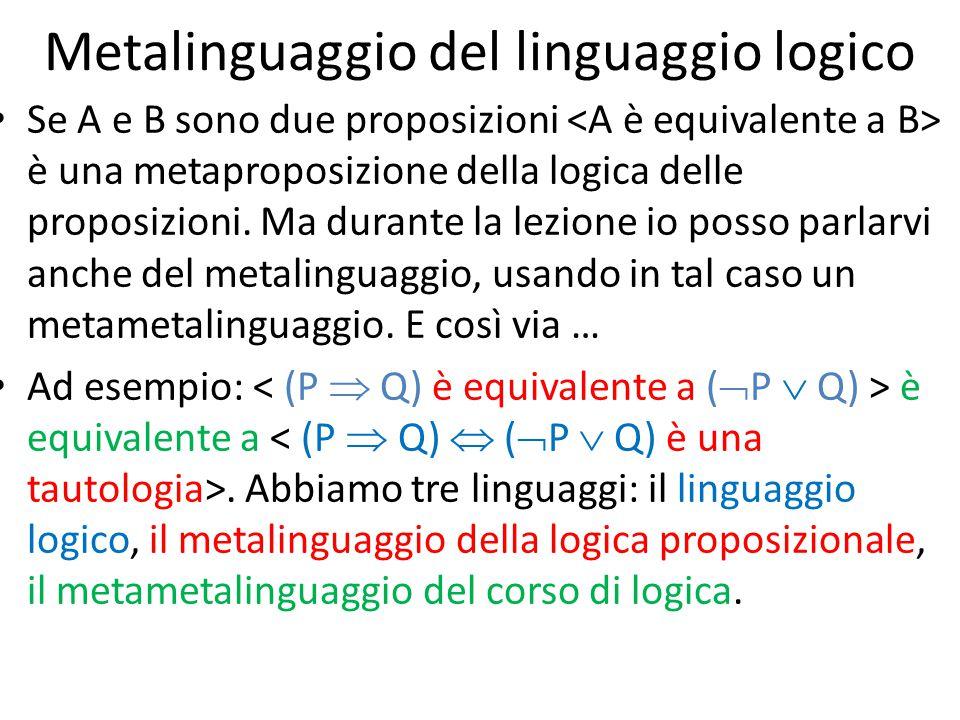 Metalinguaggio del linguaggio logico