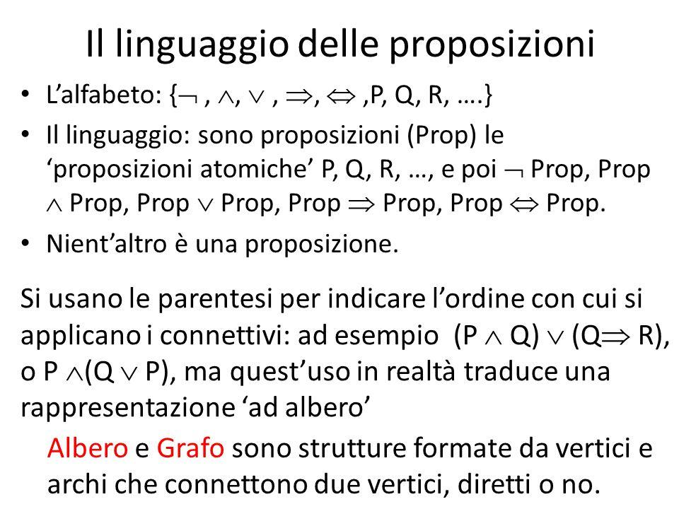 Il linguaggio delle proposizioni
