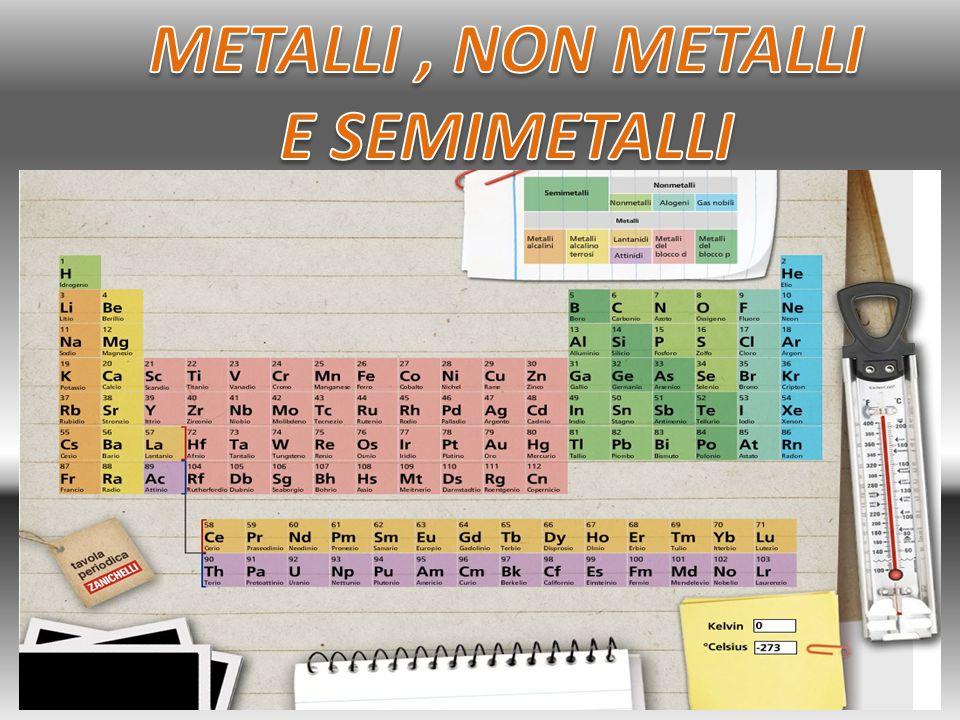 Metalli non metalli e semimetalli ppt video online scaricare - Quali sono i metalli nella tavola periodica ...