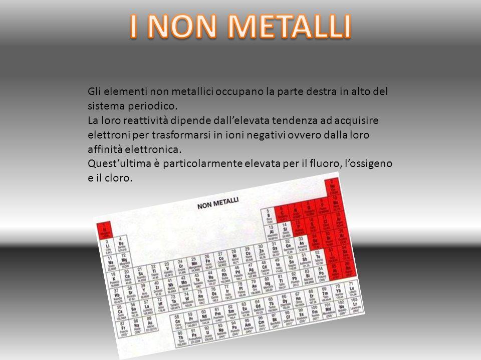 I NON METALLI Gli elementi non metallici occupano la parte destra in alto del sistema periodico.