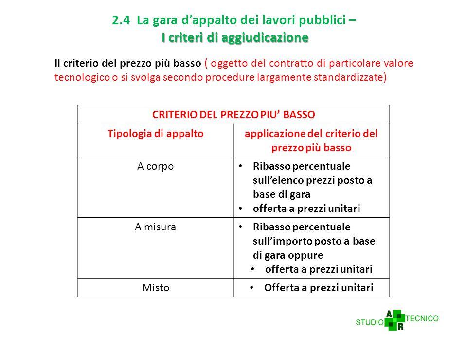 2.4 La gara d'appalto dei lavori pubblici – I criteri di aggiudicazione