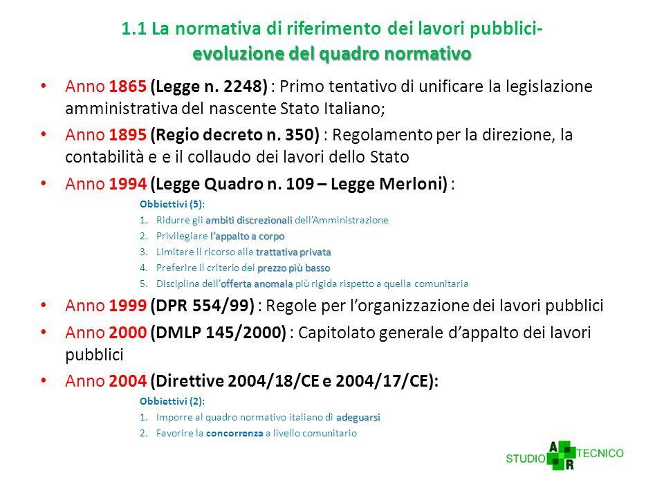 1.1 La normativa di riferimento dei lavori pubblici- evoluzione del quadro normativo