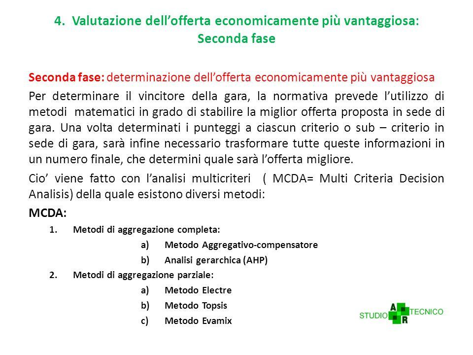4. Valutazione dell'offerta economicamente più vantaggiosa: Seconda fase