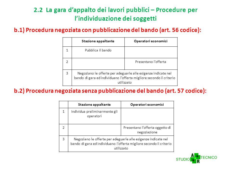 2.2 La gara d'appalto dei lavori pubblici – Procedure per l'individuazione dei soggetti