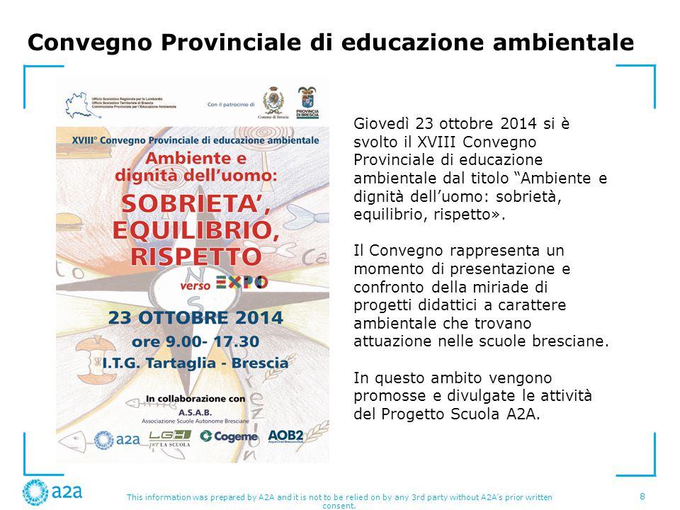 Convegno Provinciale di educazione ambientale