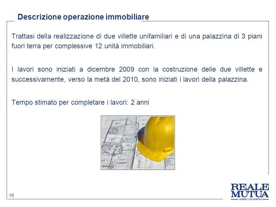 Descrizione operazione immobiliare