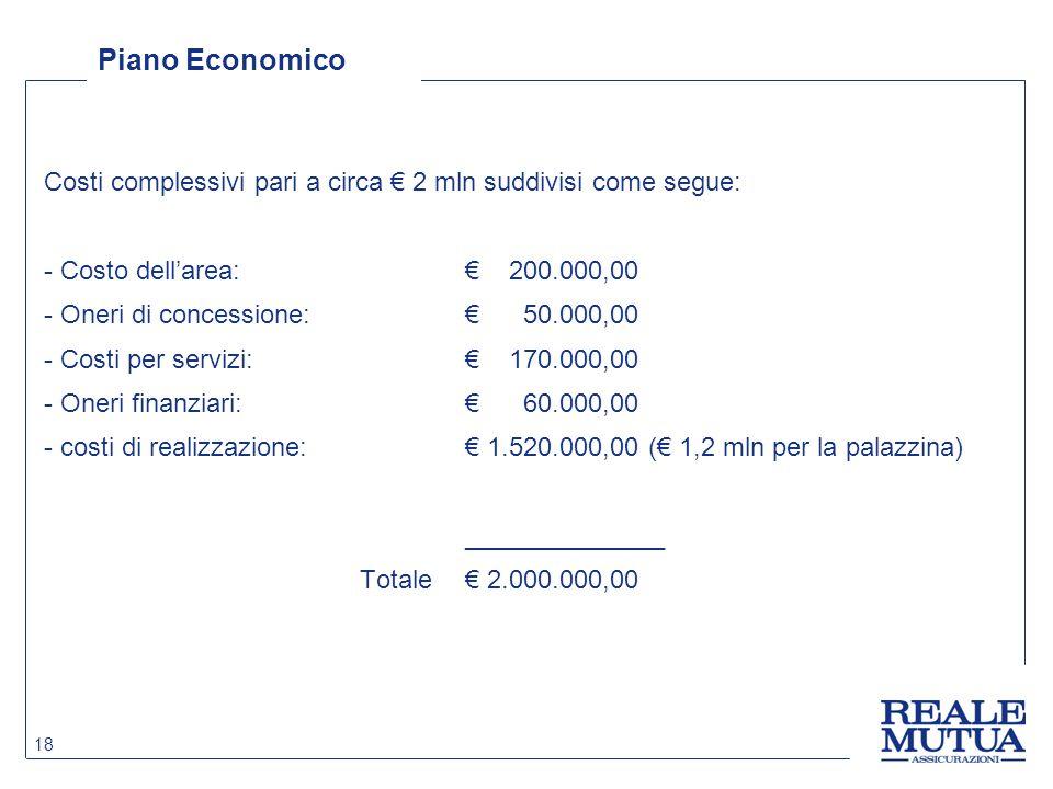 Piano Economico Costi complessivi pari a circa € 2 mln suddivisi come segue: Costo dell'area: € 200.000,00.