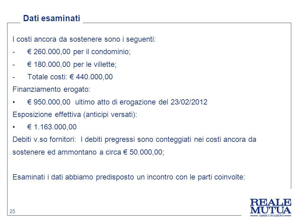 Dati esaminati I costi ancora da sostenere sono i seguenti: