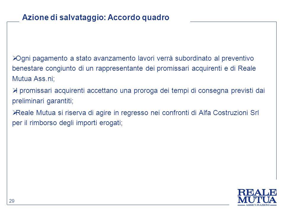 Azione di salvataggio: Accordo quadro