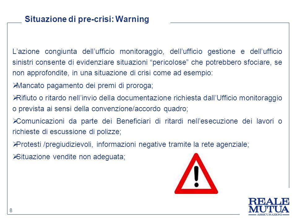 Situazione di pre-crisi: Warning