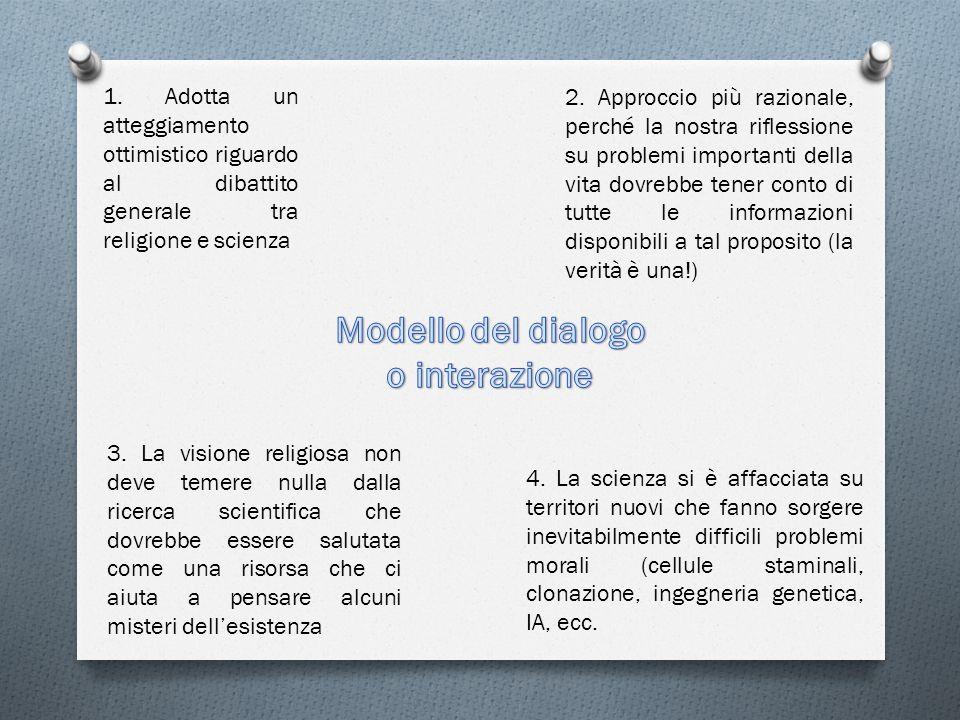 Modello del dialogo o interazione