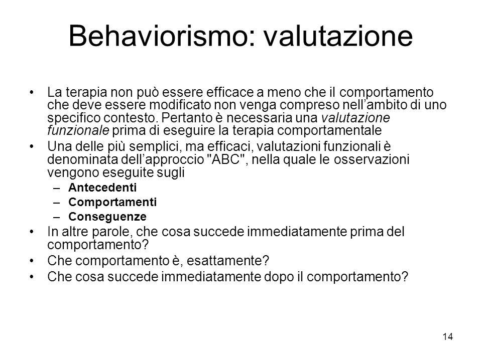Behaviorismo: valutazione