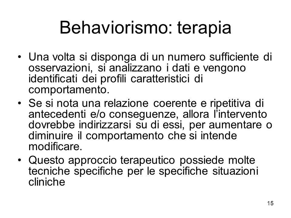 Behaviorismo: terapia