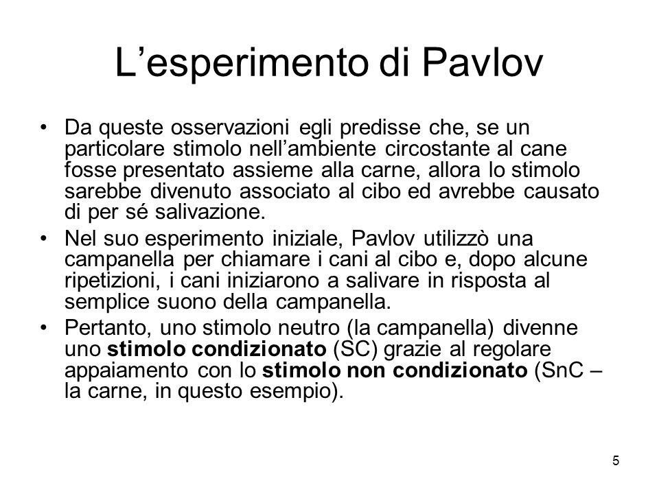 L'esperimento di Pavlov