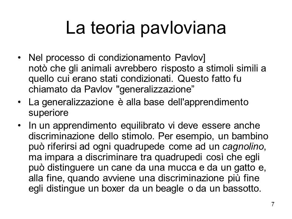 La teoria pavloviana