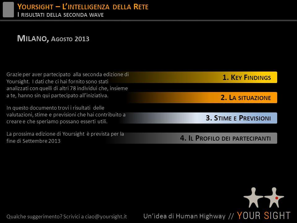 Milano, Agosto 2013 Yoursight – L'intelligenza della Rete