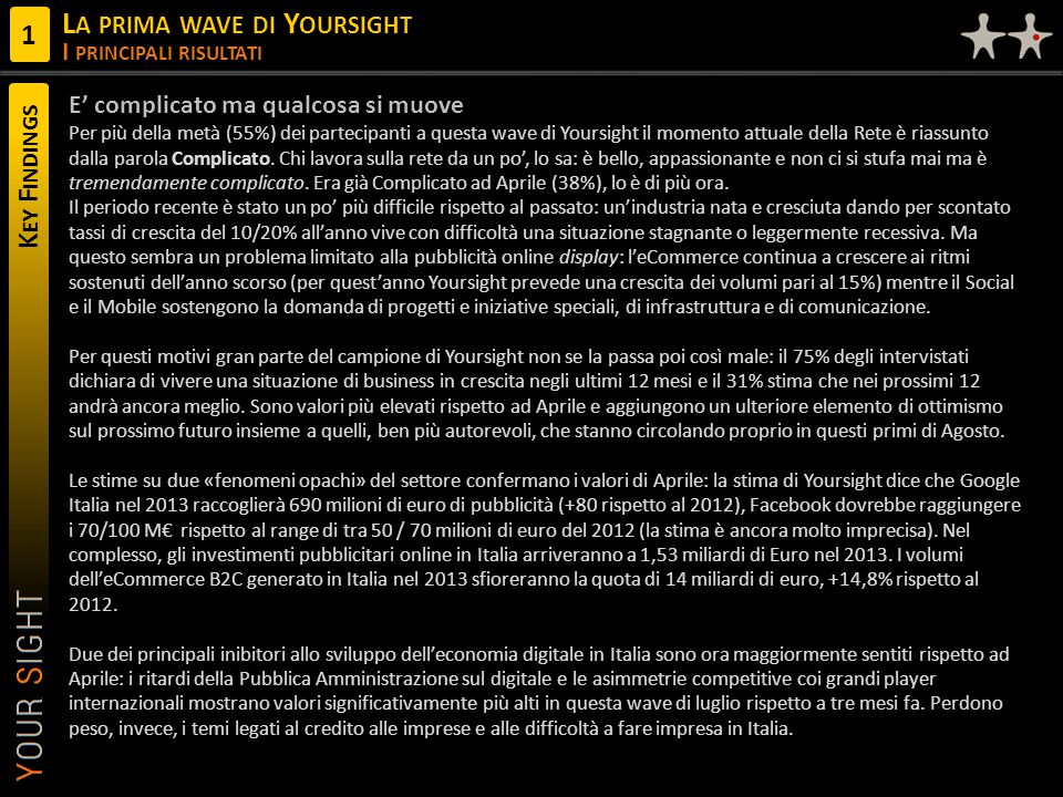 La prima wave di Yoursight