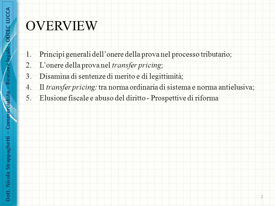 OVERVIEW Principi generali dell'onere della prova nel processo tributario; L'onere della prova nel transfer pricing;