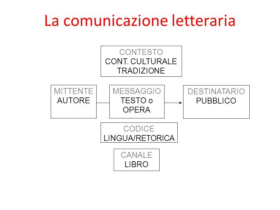 La comunicazione letteraria