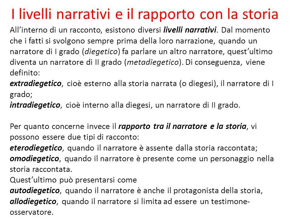 I livelli narrativi e il rapporto con la storia