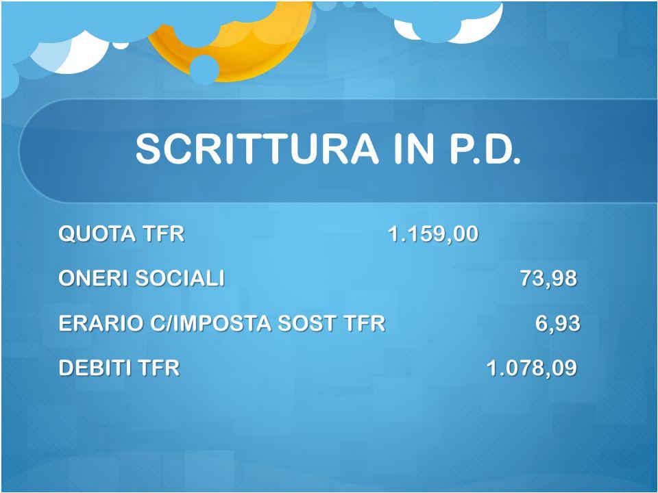 SCRITTURA IN P.D.