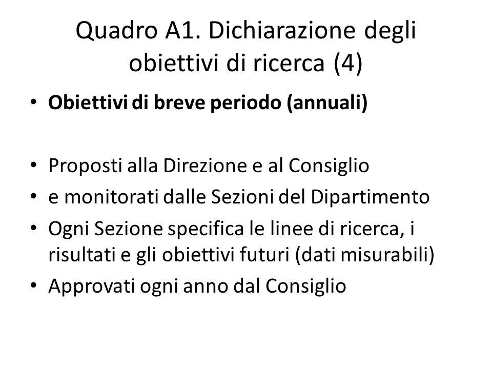 Quadro A1. Dichiarazione degli obiettivi di ricerca (4)