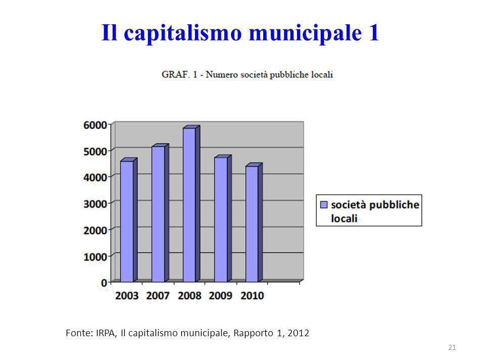 Il capitalismo municipale 1