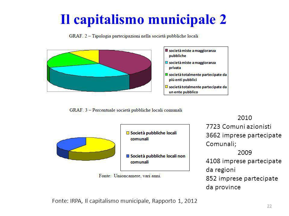 Il capitalismo municipale 2
