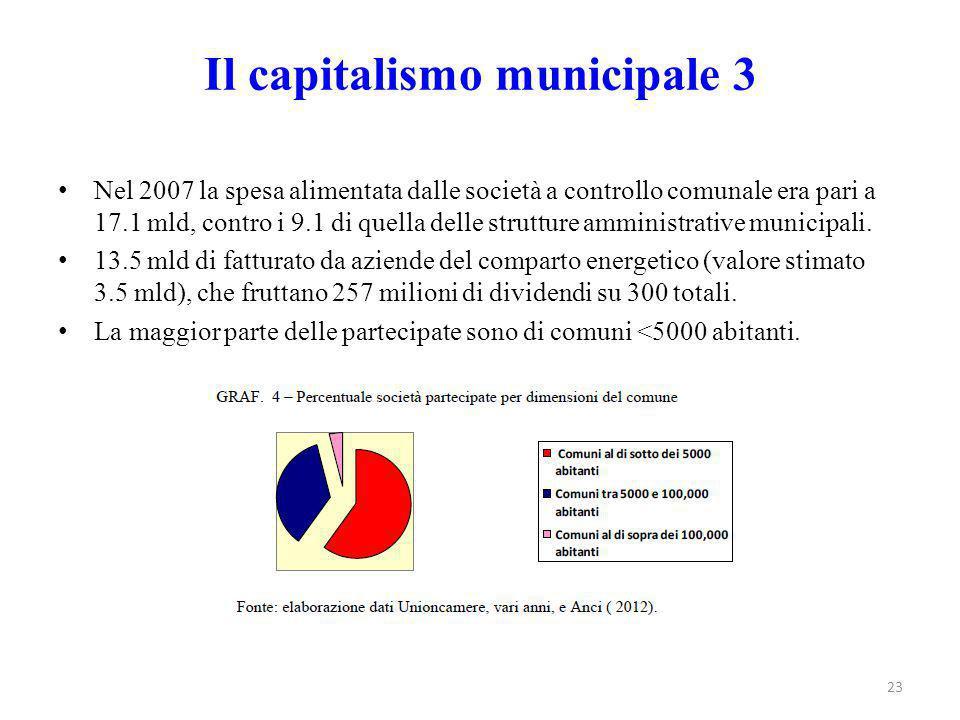 Il capitalismo municipale 3