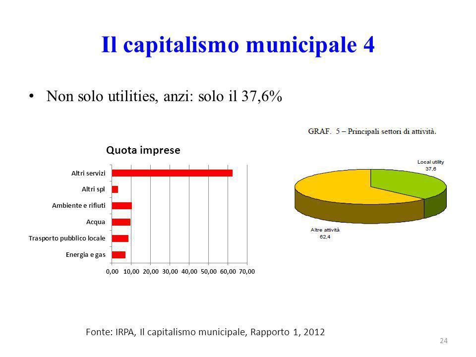 Il capitalismo municipale 4