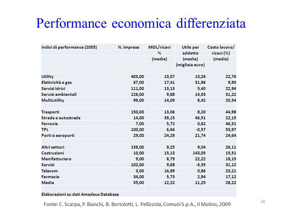 Performance economica differenziata