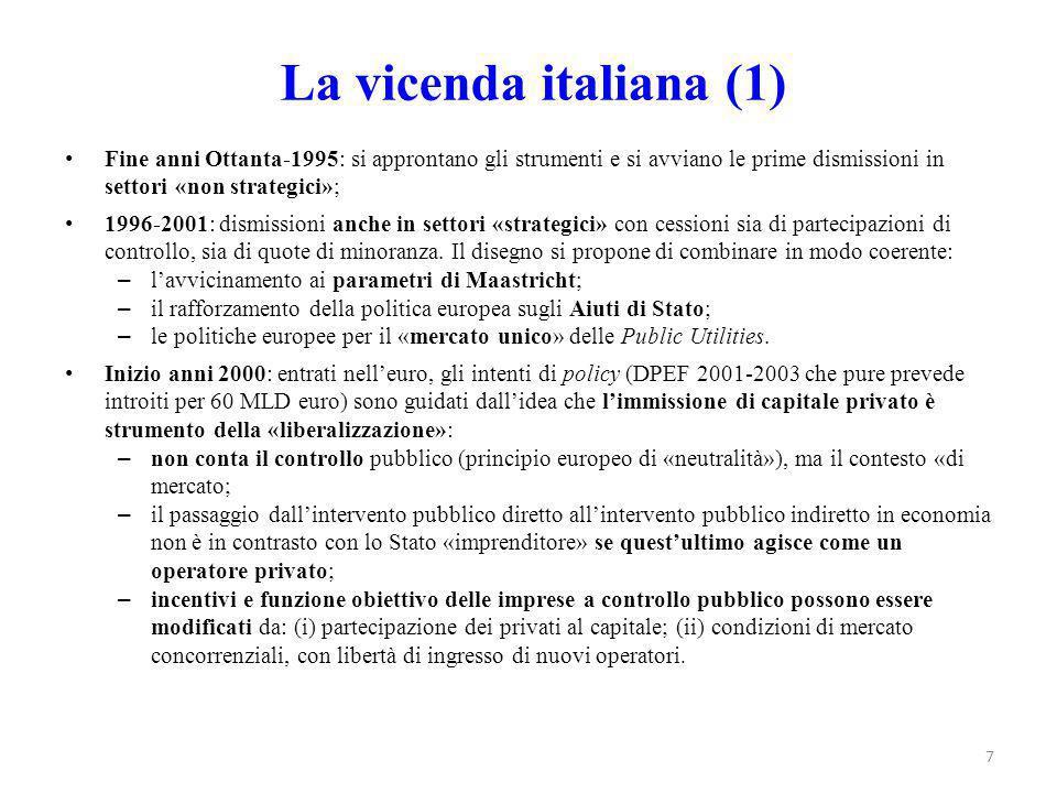 La vicenda italiana (1) Fine anni Ottanta-1995: si approntano gli strumenti e si avviano le prime dismissioni in settori «non strategici»;