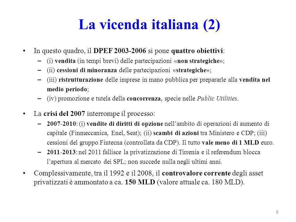 La vicenda italiana (2) In questo quadro, il DPEF 2003-2006 si pone quattro obiettivi: