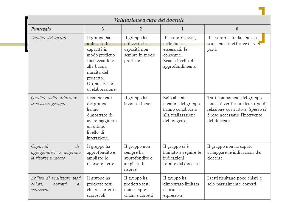 Valutazione a cura del docente